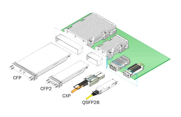 100G-Transceivers-Types_2